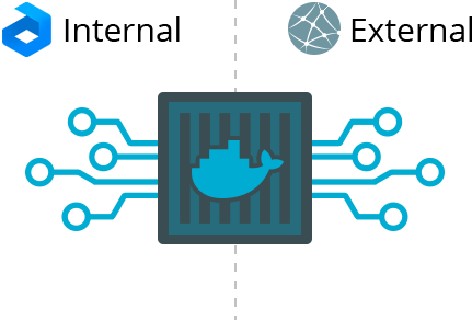 Connect to Docker in Jelastic