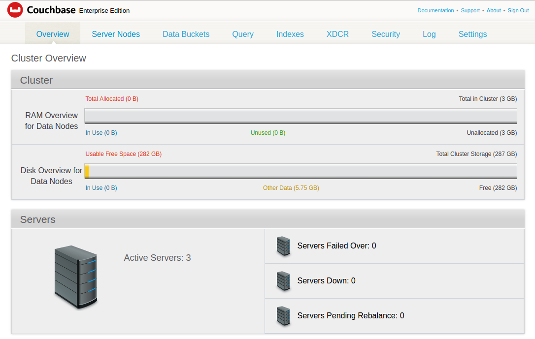 install couchbase cluster one click