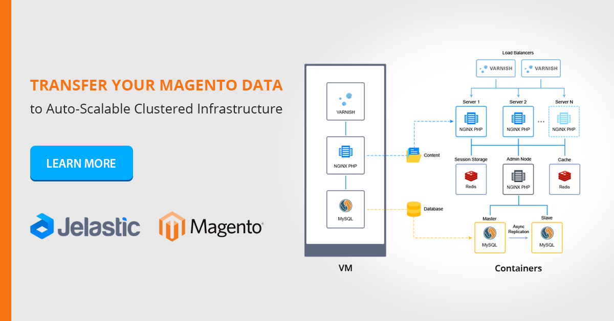 Transferring Magento Data to Auto-Scalable Clustered Infrastructure