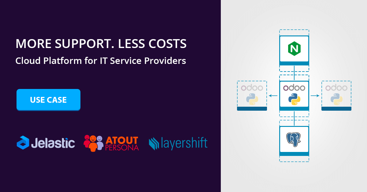 reduce hosting costs with cloud platform