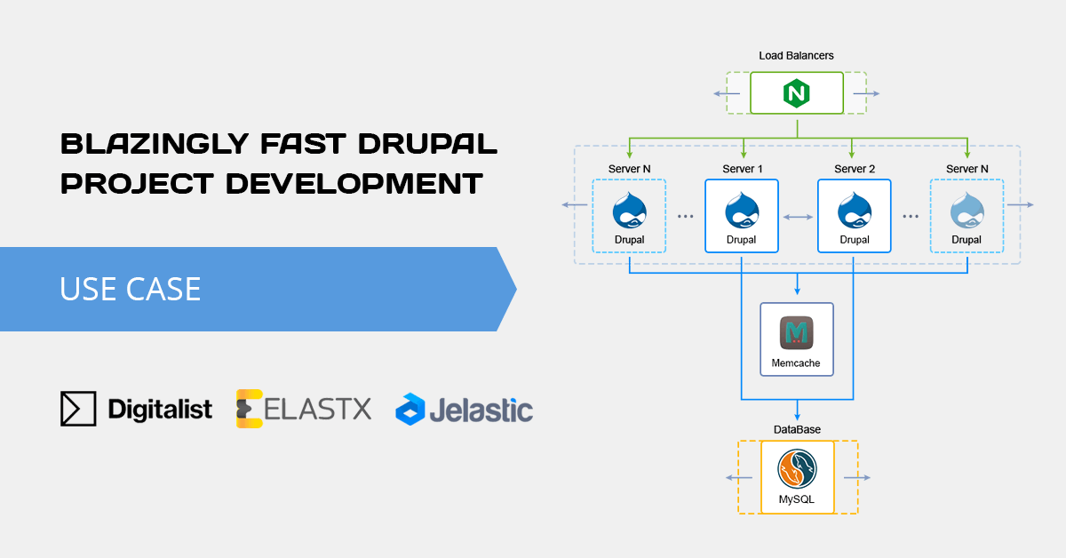digitalist use case on fast drupal projects development