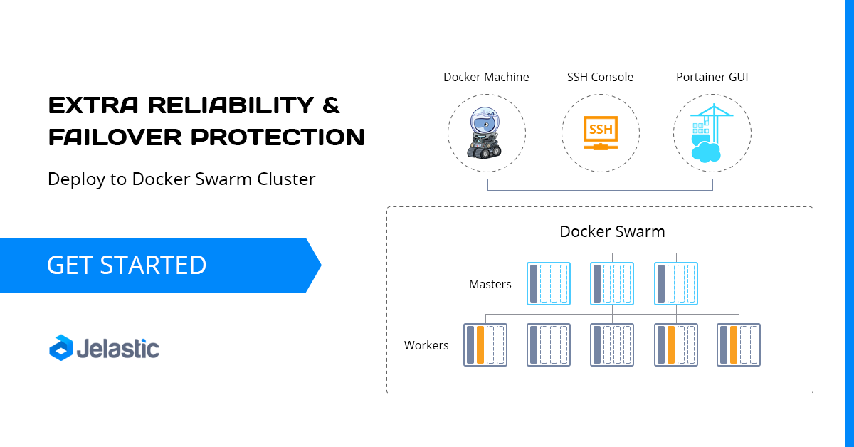 deploy services to docker swarm cluster