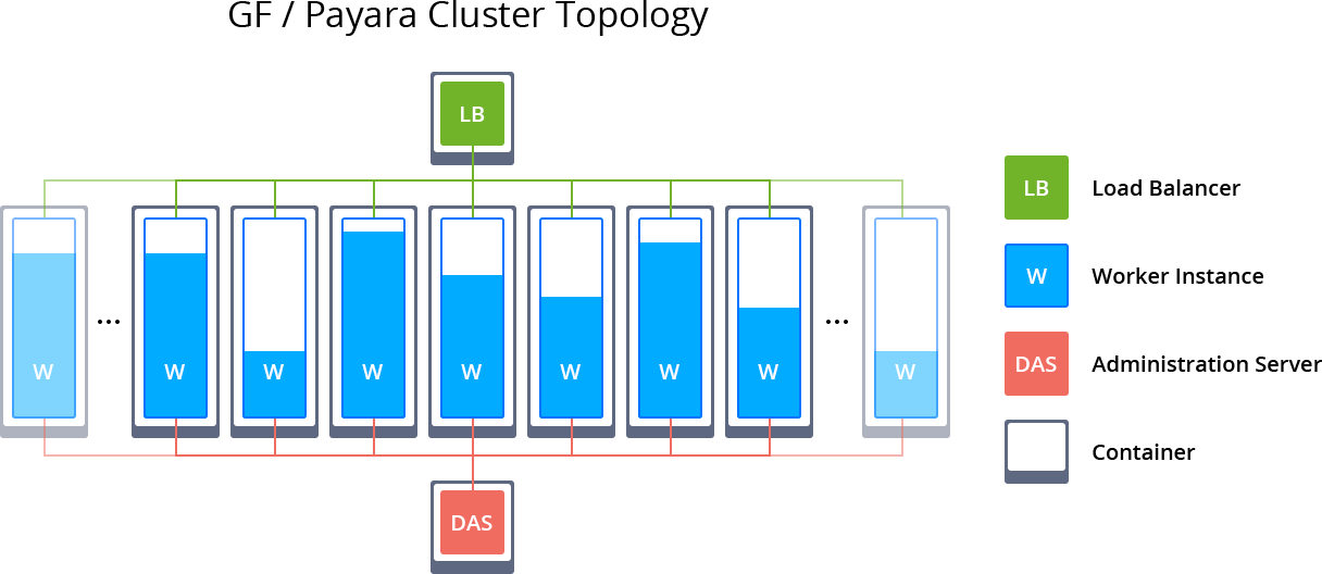 cluster without multicast