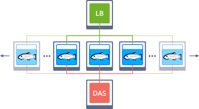 c61ed114c83f Out-of-Box GlassFish and Payara Clustering in the Cloud