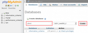 ghost database