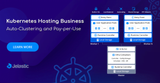 Jelastic Released Kubernetes Package with Integrated Auto-Clustering and Pay-per-Use Pricing Model