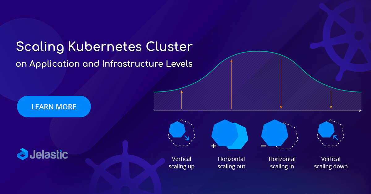 Scaling-Kubernetes-on-Application-and-Infrastructure-Levels