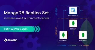 MongoDB Replication and Automated Failover. Configuration Guide