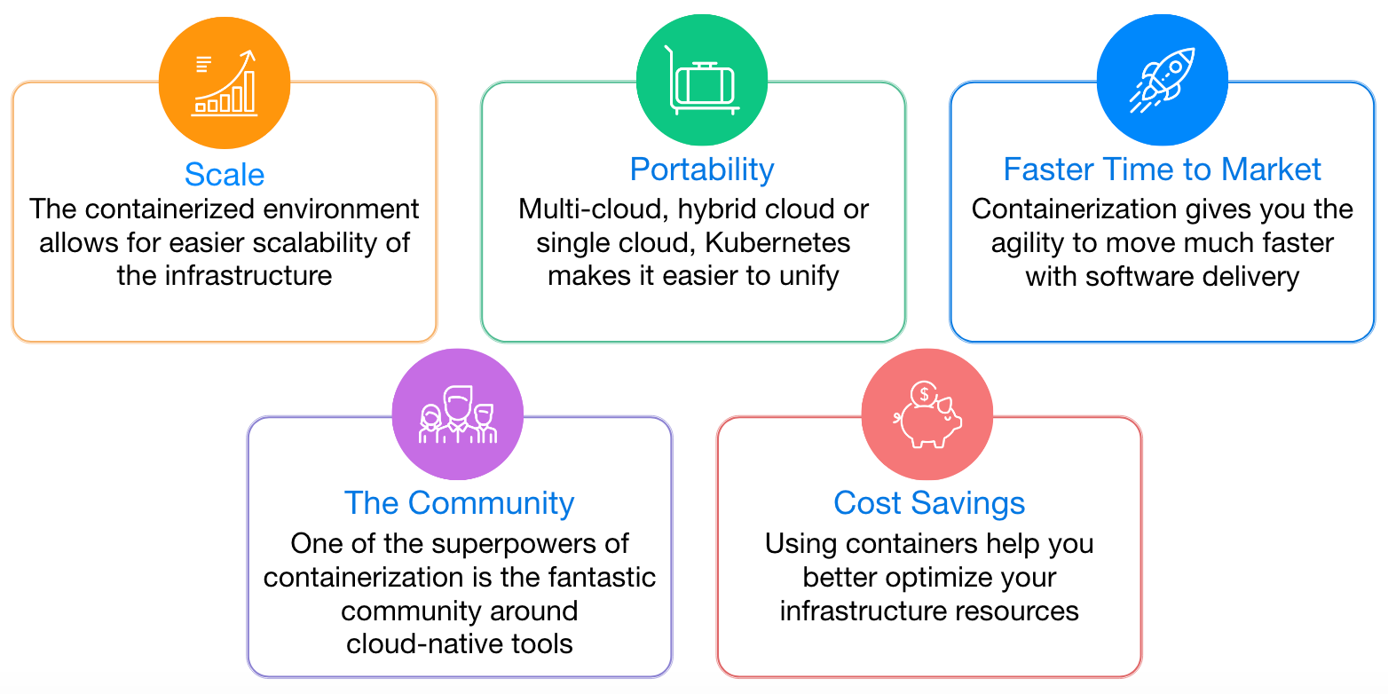 kubernetes benefits achievements 2019