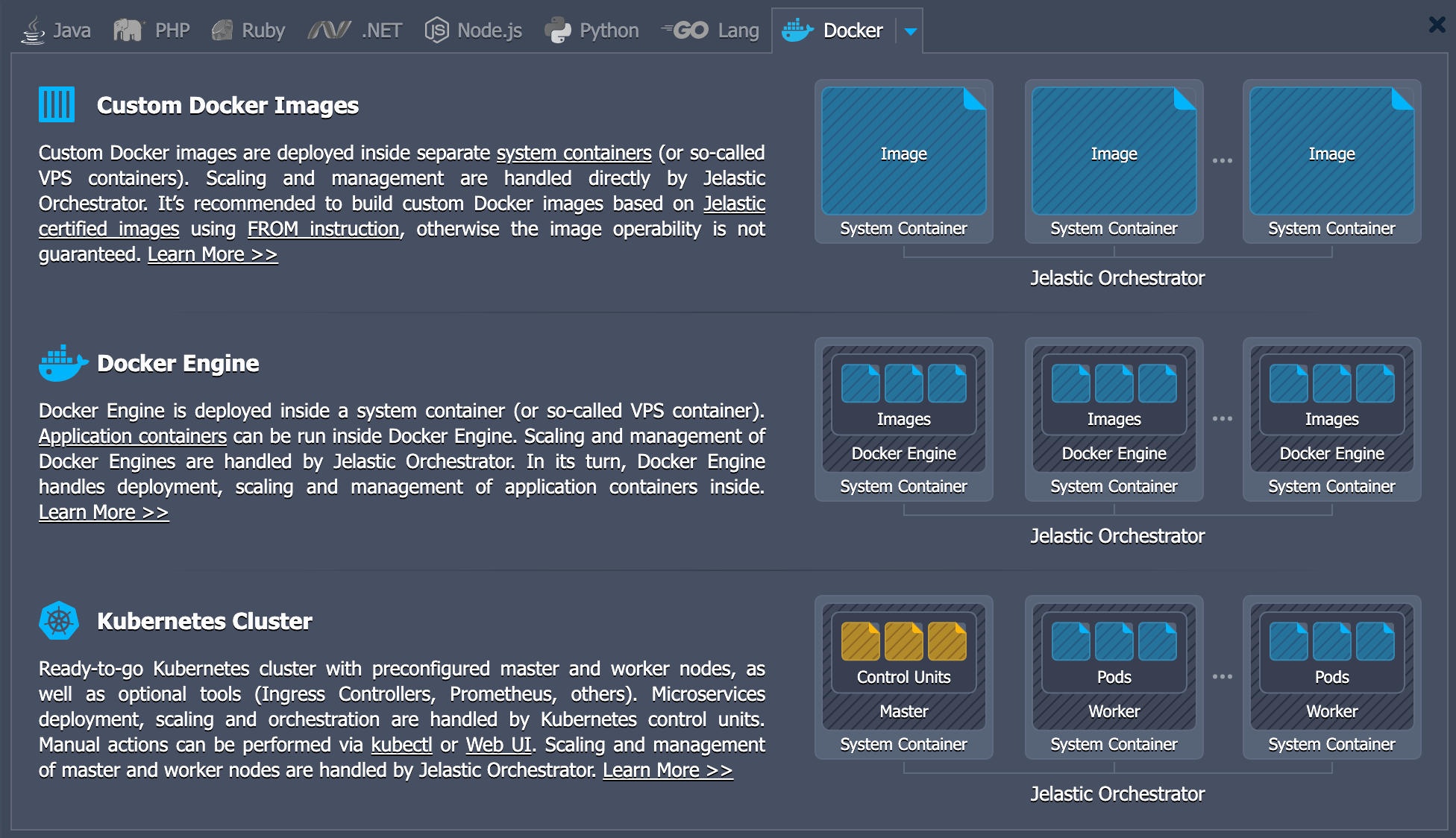 What types of containers can you run in Jelastic PaaS?