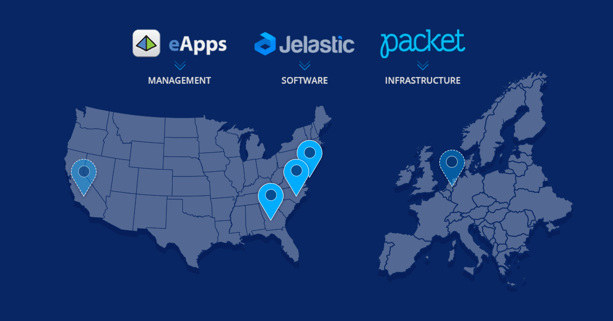 eApps Hosting with Jelastic on Packet Infrastructure